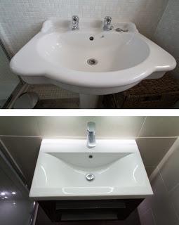 Basin comparison