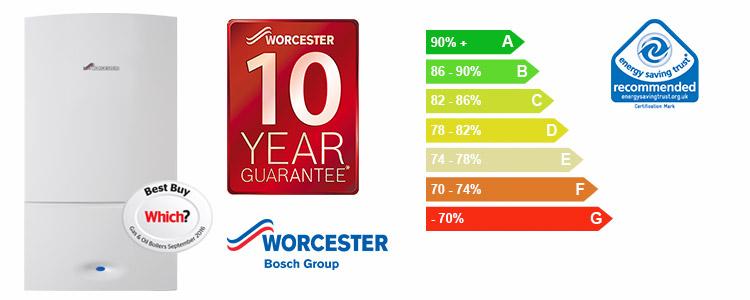 Worcester 30i Combi Boiler