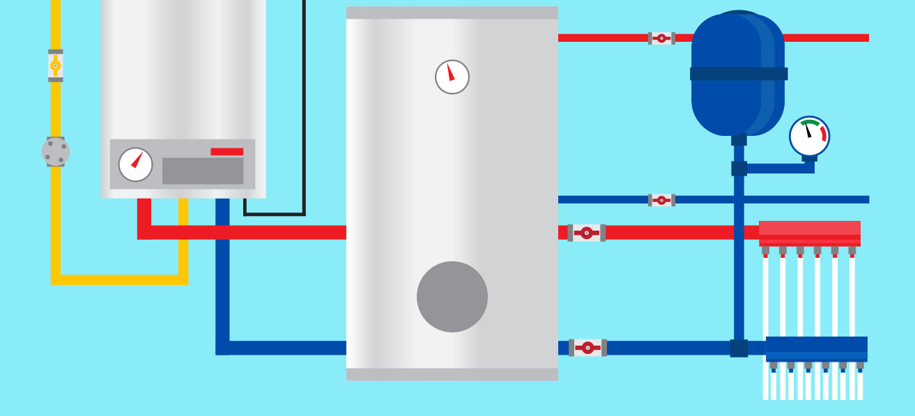 A central heating system draining diagram
